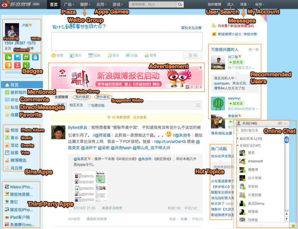 Anatomy Of New Sina Weibo, Is It More Than a Microblogging Site ...