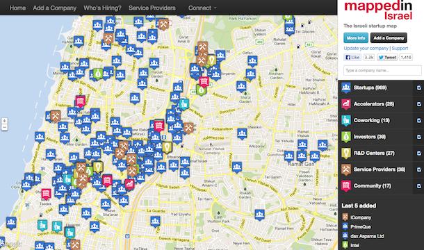 Mapa do ecossitema de Startups em Israel