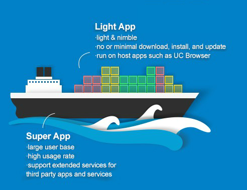 Light App & Super App by UB Web's Definition