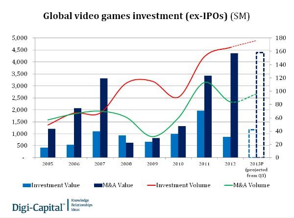 globalvideogames