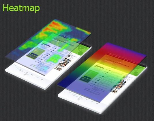 Miapex Heatmaps for Your Mobile Sites