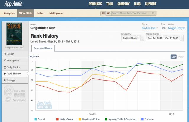 store-stats-rank-history