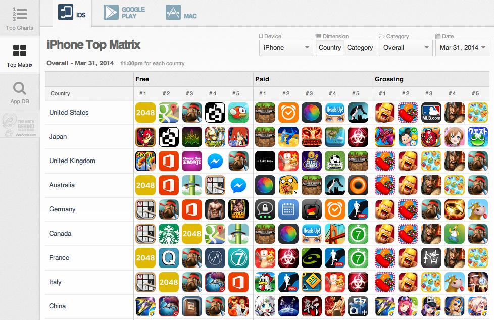 image10-iPhone-Top-Matrix