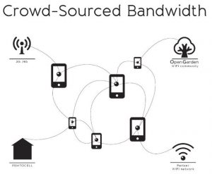 crowd_source_bandwidth_open_garden