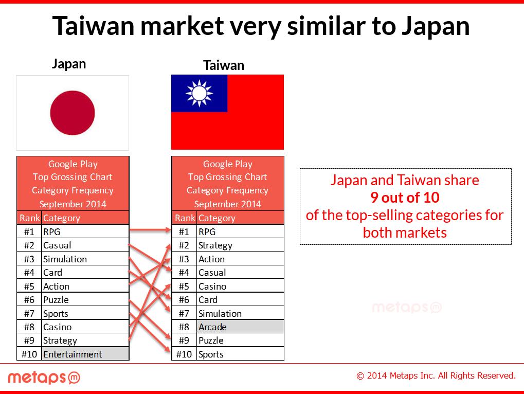 TaiwanJapan1027