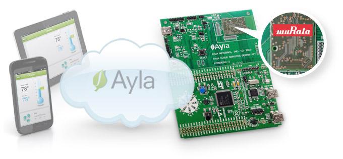 Ayla Design Kit