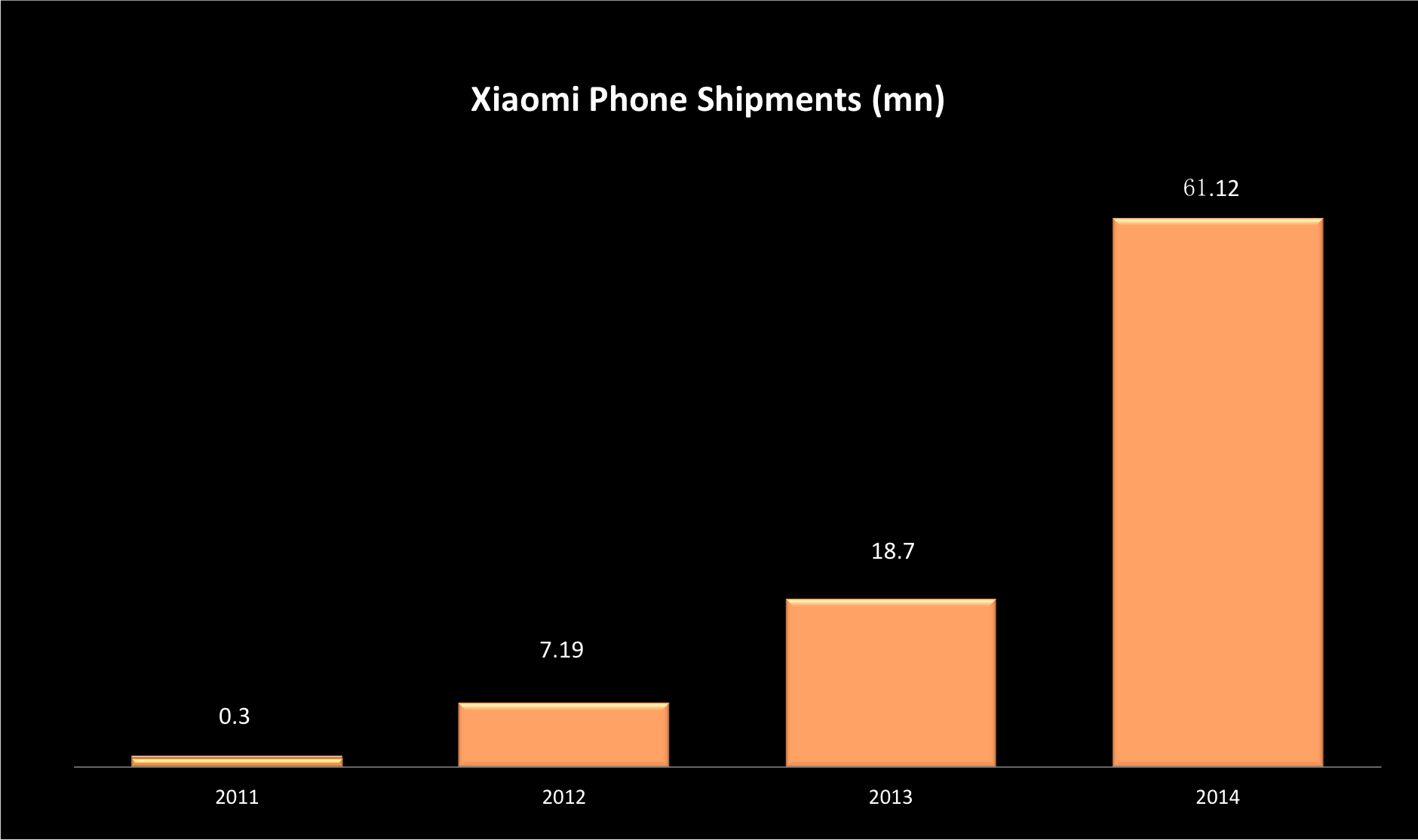 Source: Xiaomi