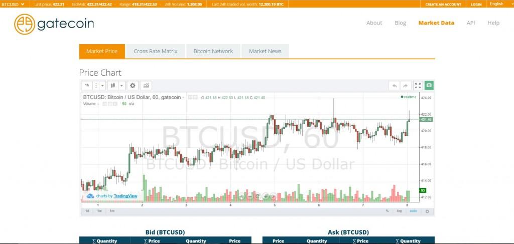 Screenshot-226-1024x487 Investors, Entrepreneurs Rally Around Hong Kong's FinTech Scene At SuperCharger's Demo Day Wecash US SINGAPORE Payments Hong Kong Fintech Features Cyberport CHINA Australia