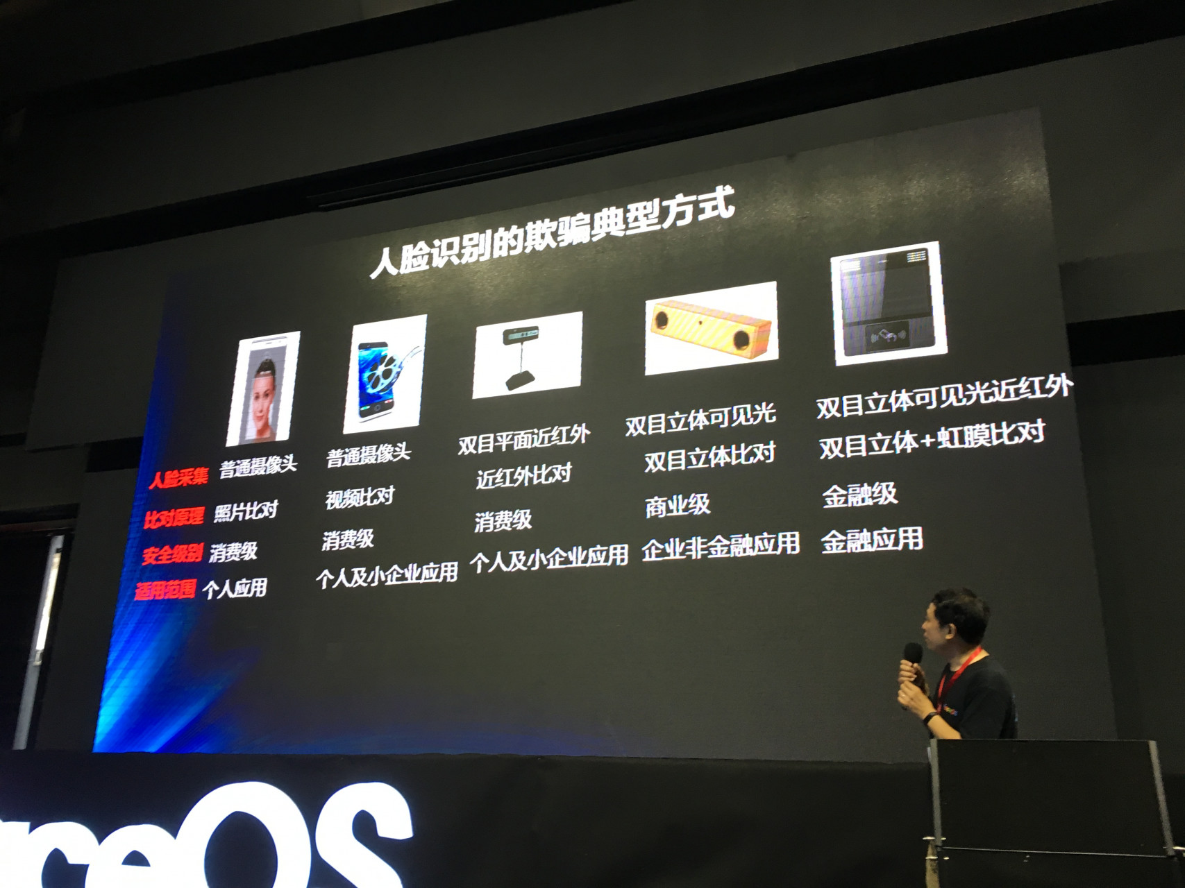 Wang Haizeng, founder and CEO of Zhuhai FaceOS Technology Co. Ltd (Image Credit: TechNode)