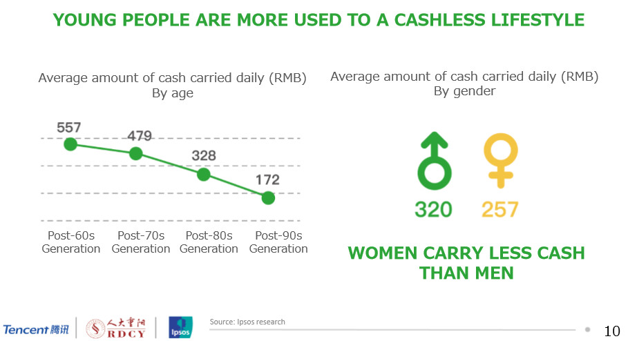 The rise of China's cashless society: Mobile payment ...