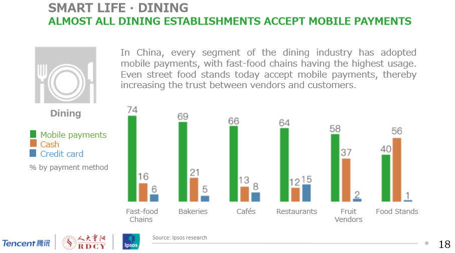 The Rise Of China S Cashless Society Mobile Payment