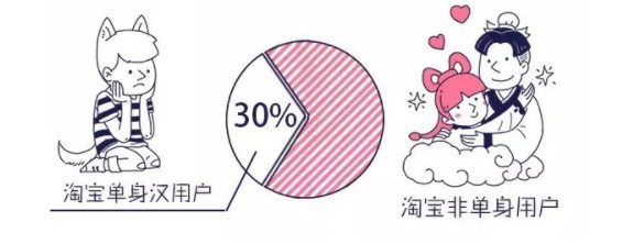 chengdu single parents Reissuance:applicants can apply for validity period of entry within 3 months and duration of stay within 180 days with zero or single entry parents, parents-in-law, children.