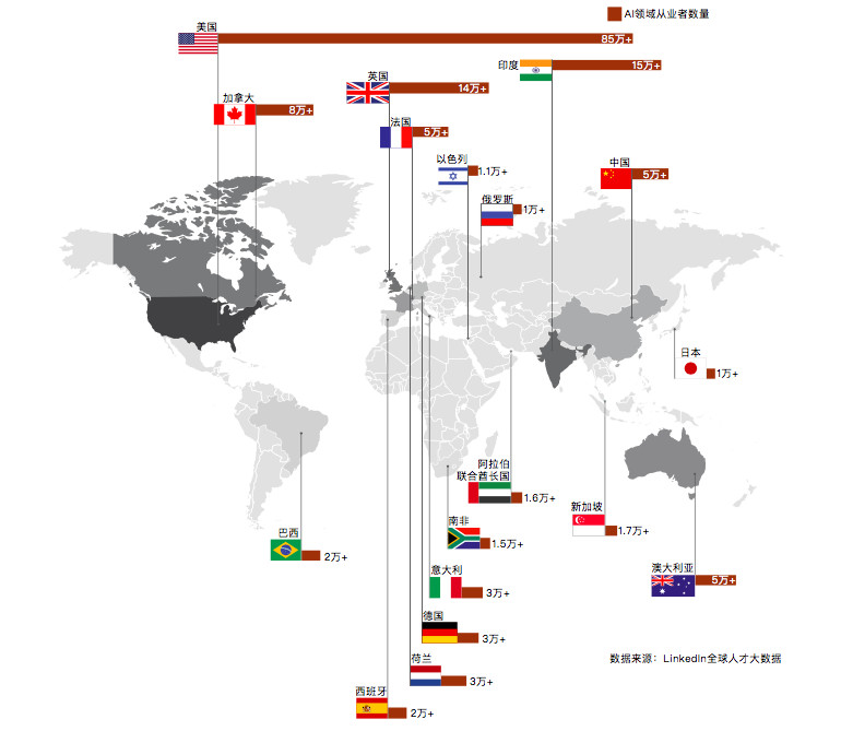 Is China really that far ahead in AI Survey says No TechNode