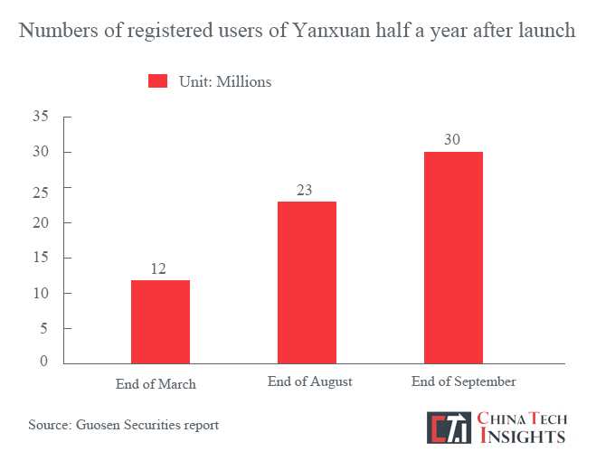201709111106188009 Is NetEase's Yanxuan the new trendsetter for China's e-commerce industry? NetEase Features