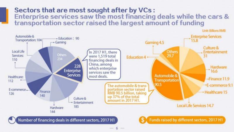 Image credit: China Tech Insights
