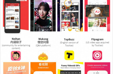 Toutiao's 8 apps are changing the way millions of users create, consume and share content. (Image credit: GGV Capital)
