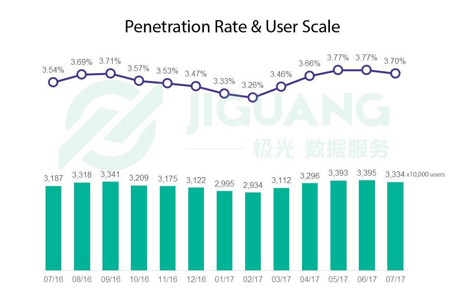 Recreated by TechNode (Data source: Jiguang)