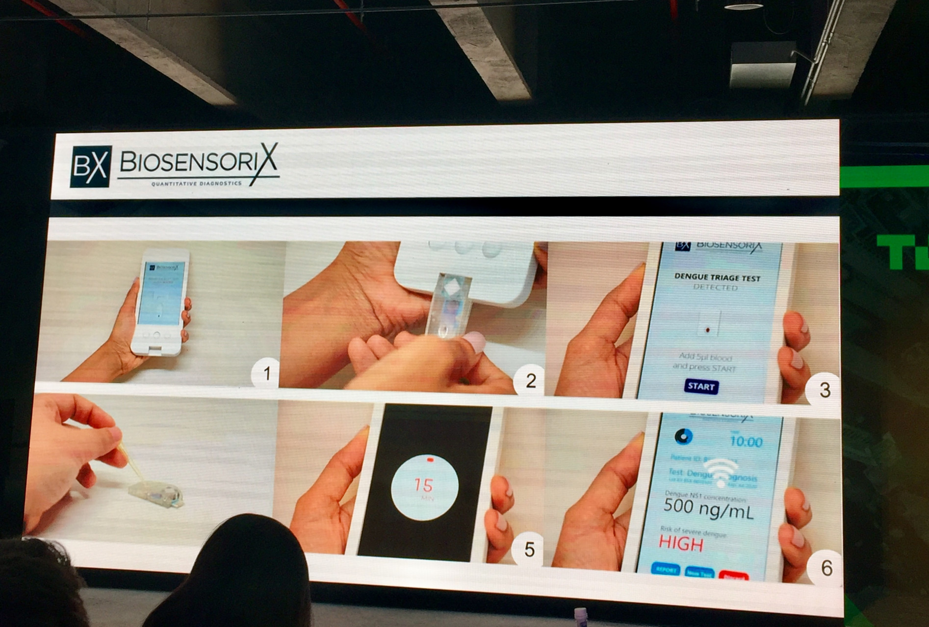 Biosensorix presentation of finger prick monitoring device for markers of stroke (Image credit: TechNode)
