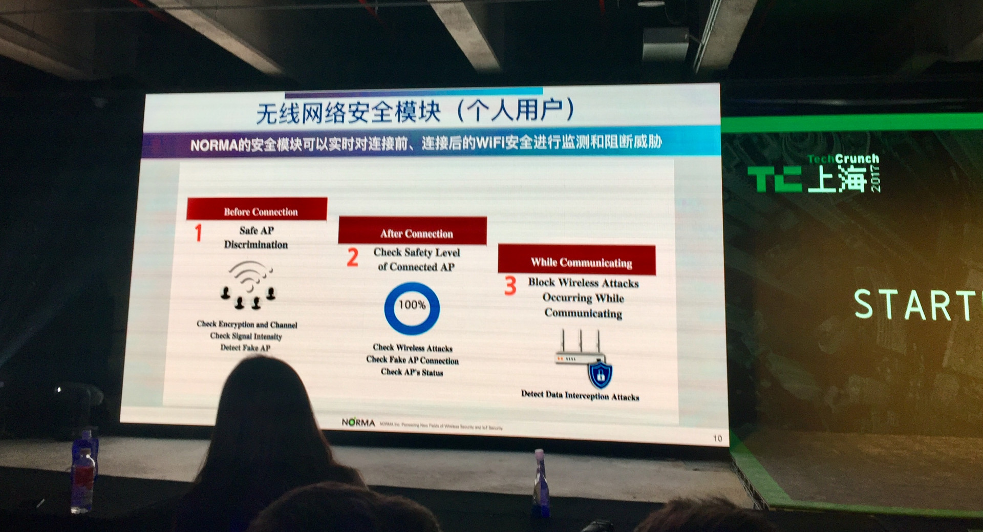 Presentation by IoT security firm Norma (Image credit: TechNode)