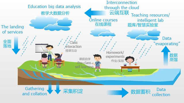 Rain-Classroom-infographic-jpg
