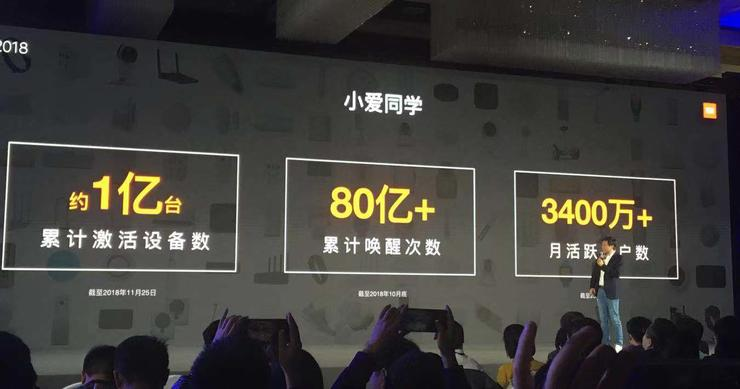 5bfe0cd8895cb Xiaomi's smart speaker now has over 34 million monthly active users Xiaomi Smart speaker News IoT AI