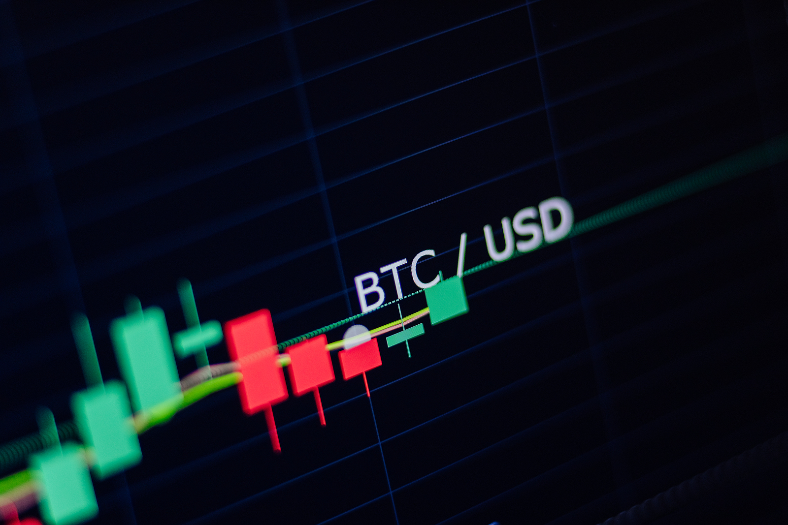 bitcoin prime brokerage